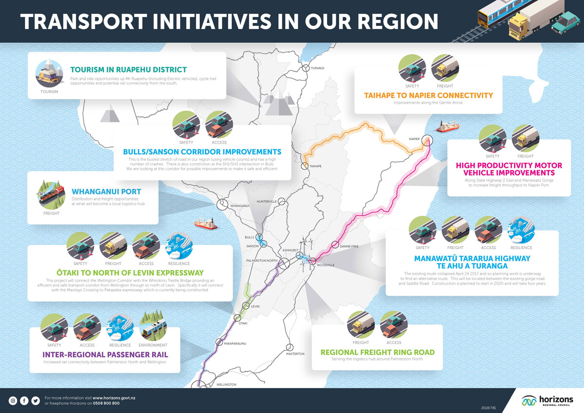 Transport Projects Map